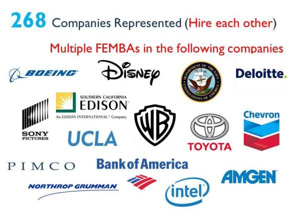 20140825 LF 268 companies