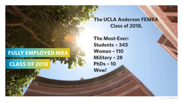 FULLY EMPLOYED MBA Class of 2018 Infographic